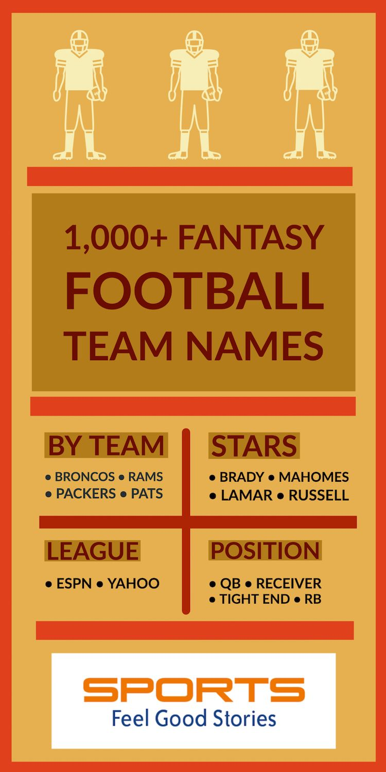 Nfl Fantasy Football Headquarters Team Names Articles Resources In 2020 Fantasy Football League Names Football Team Names Fantasy Football Names