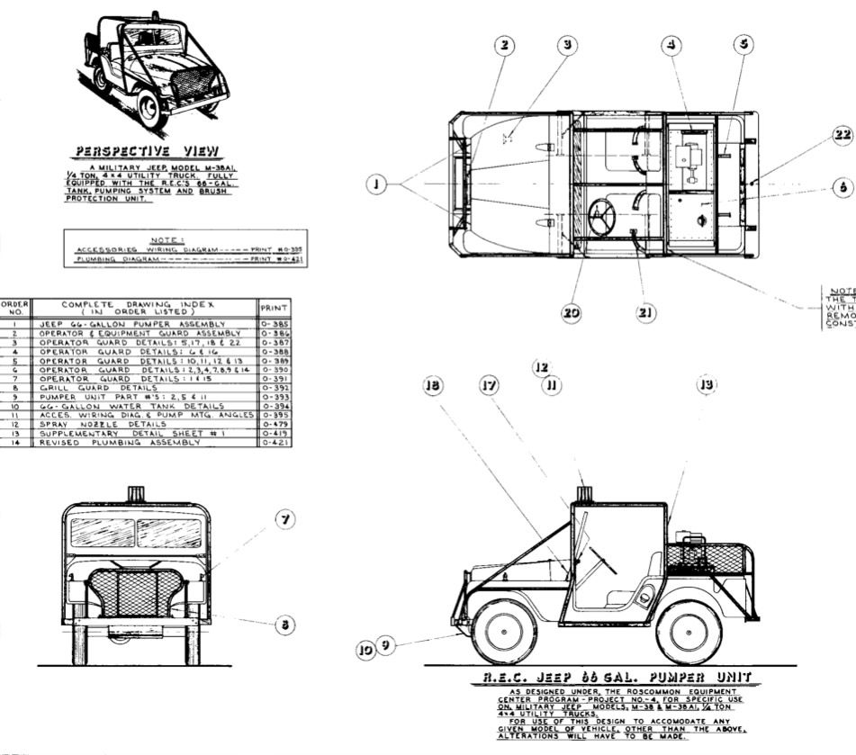 Jeep Tanker Book For M38 And M38a1 Fire Truck Detail Jeep Fire - Wiring Diagram