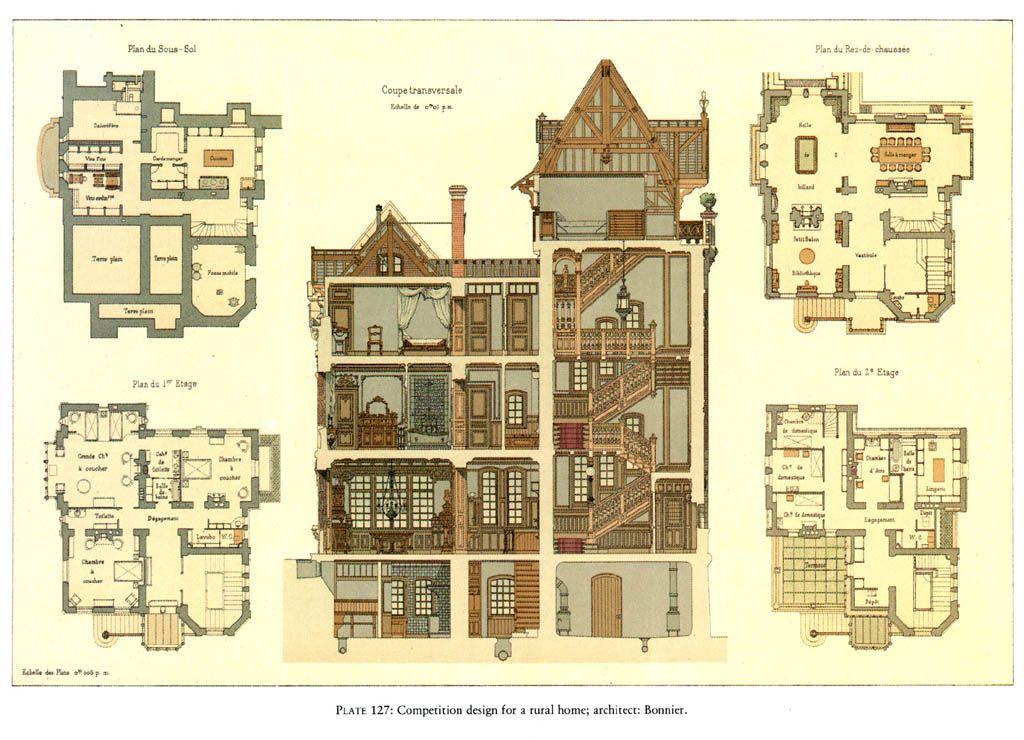 Concours pour une maison de campagne ; architecte  Bonnier