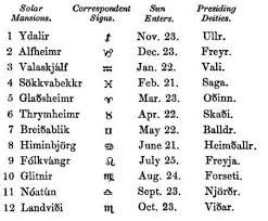 Image result for norse astrology chart | Hella quotes