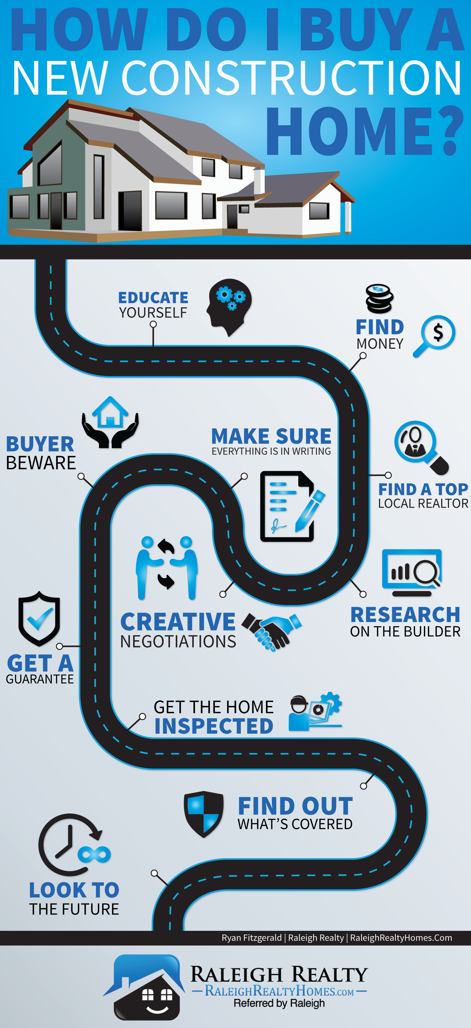 Great Tips For Buying a New Home: http://www.raleighrealtyhomes ...