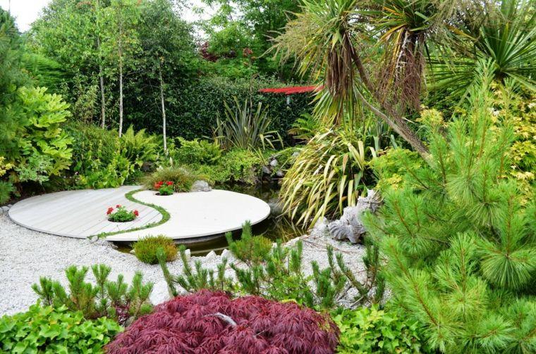 Dernierement Le Jardin Feng Shui Qui Suit Des Principes Zen Est