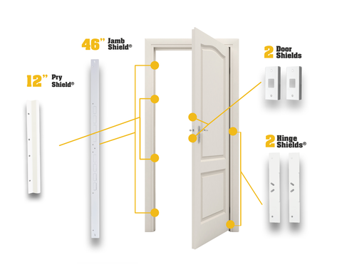 Exterior Doors Door Reinforcement Security Door Mobile Home Doors