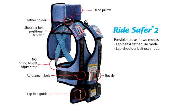 Ride Safer 2 | RideSafer® put our mind at ease when traveling overseas without access to traditional carseats. Plus: fit in our luggage.