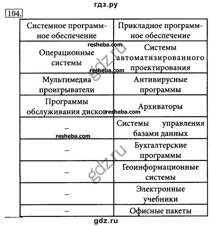 Решебник по английскому 2 класс верещагина и.н урок 32 упрожнение
