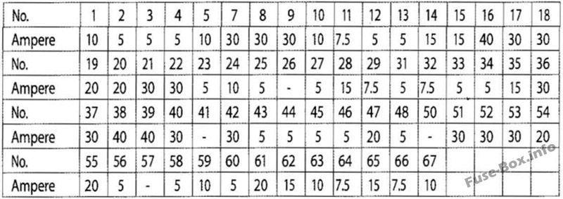 Fuse Box Diagram  U0026gt  Bmw 7 F02  2009