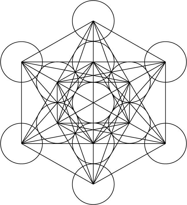 Esoteric Apothecary - Crystal Grid Service, $90.00…