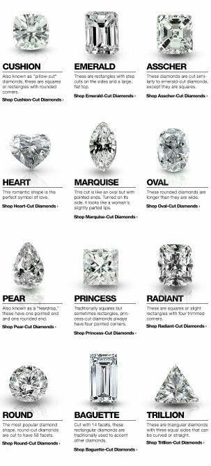Very informative diamond cuts chart cushioncutrings also best cut images rh pinterest