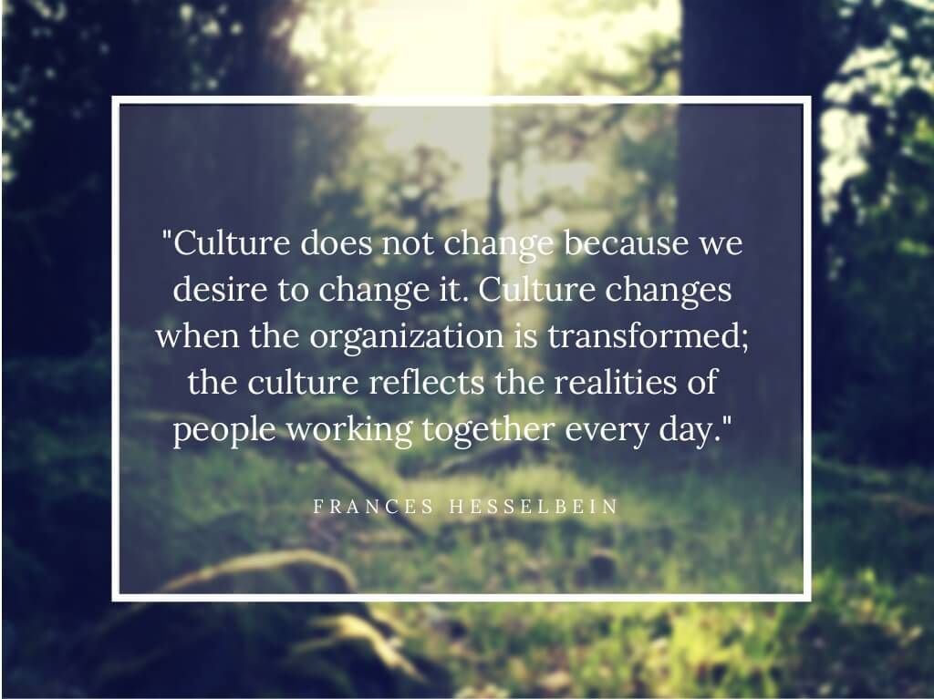 10 Quotes on Organizational Change To Inspire Teams | Change ...