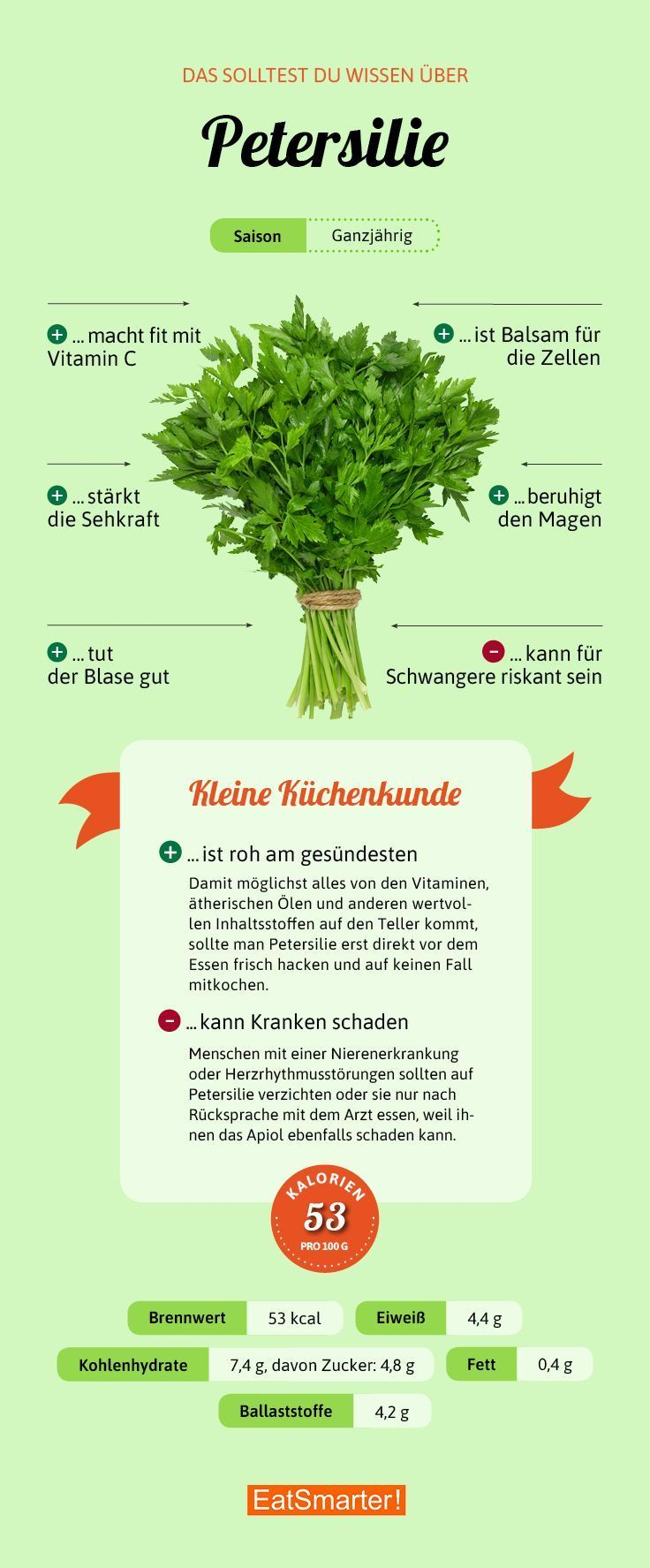Petersilie Darum Ist Petersilie So Gesund Eatsmarter De Petersilie Infografik Ernahrung It Is Crucial For People Needi In 2020 Eat Smart Nutrition Food Facts