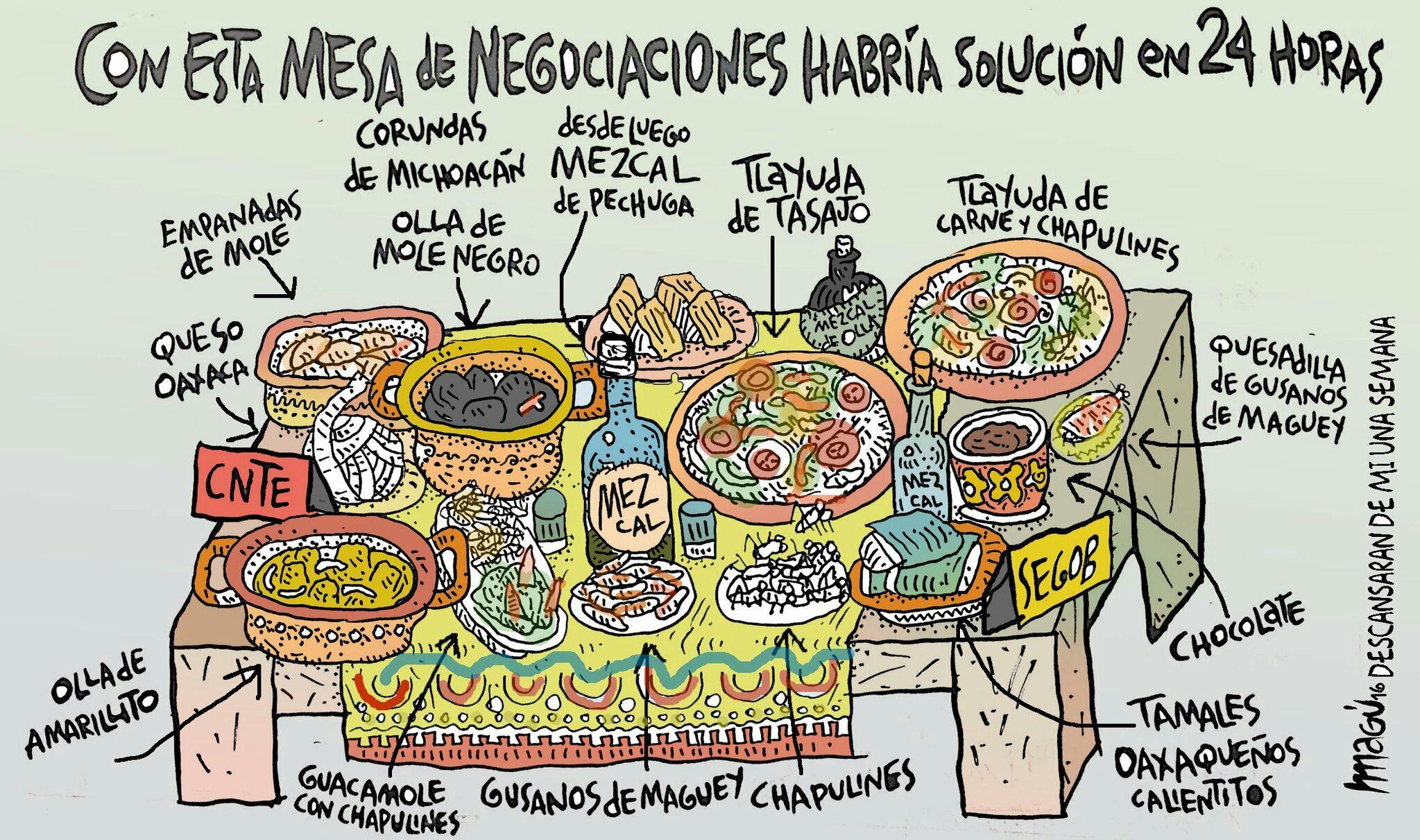 Oaxaca y arte culinario