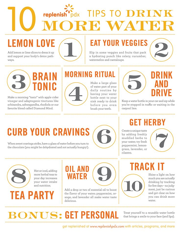 replenishpdx tips ten-tips-to-drink-more-waterhtml - fresh periodic table theme apk