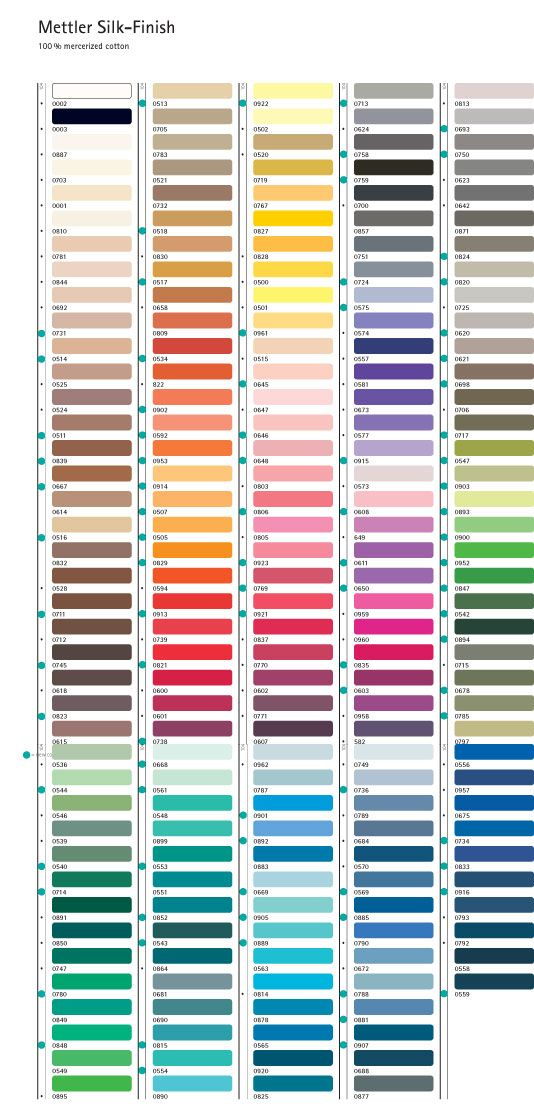 Mettler Cotton Thread Color Chart