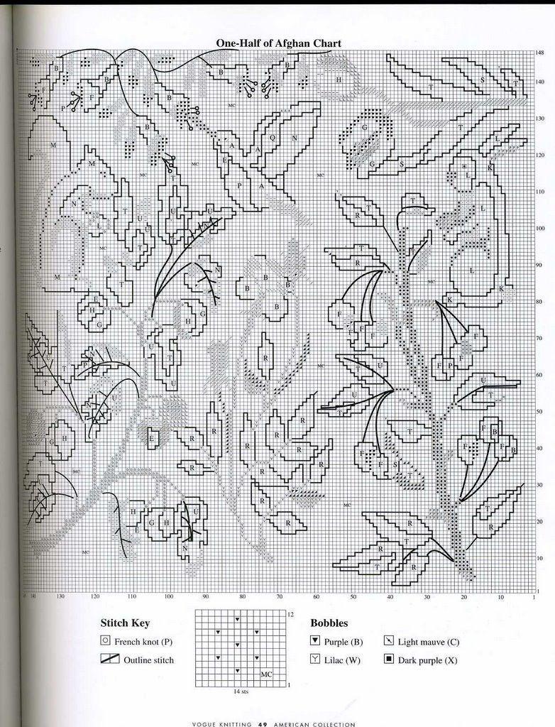 Irina: Amazing jacquard knitting. Patterns.   örgü desenleri ...