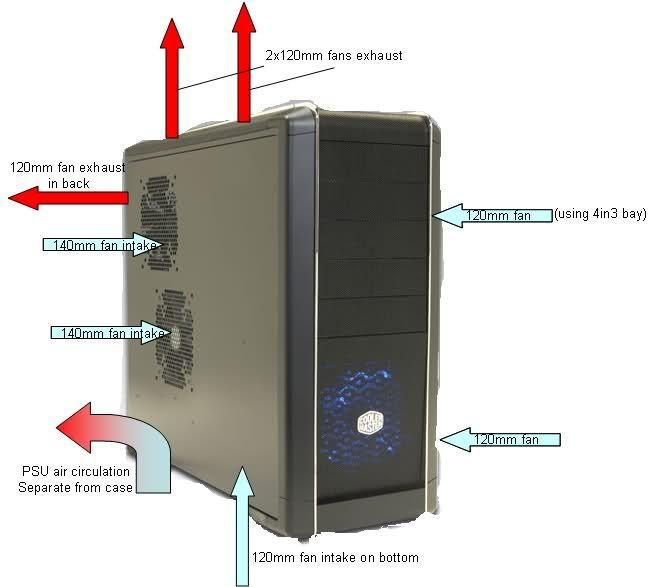fan diagram pc pesquisa google proj pinterest diagram rh pinterest com pc case fan wiring diagram case fan wiring diagram