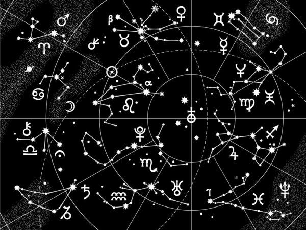 Related image (With images) Constellations, Zodiac