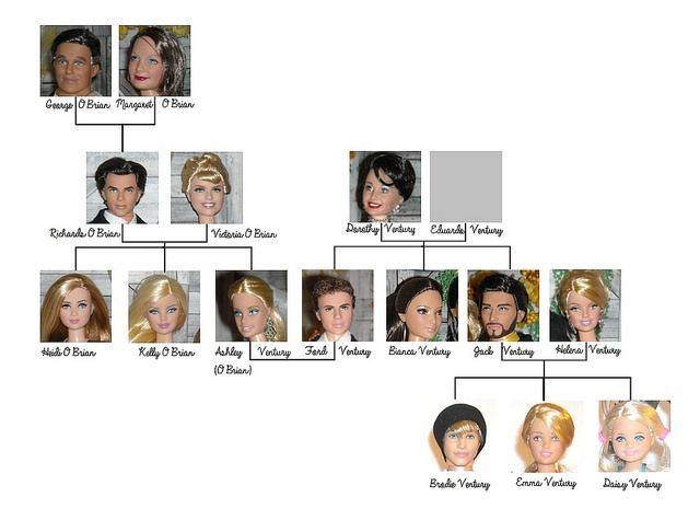 O Brian Ventury Family Tree Flickr Photo Sharing O Brian Ken Doll Barbie