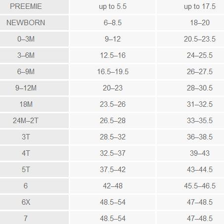 Circo Baby Toddler Regular Clothing Size Chart