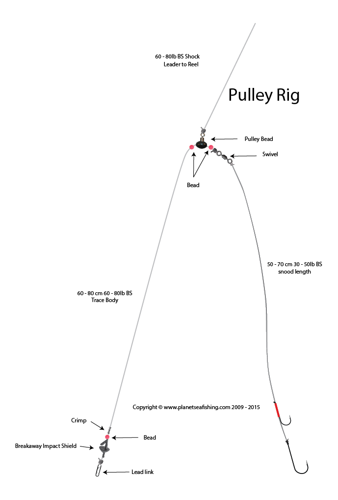 Sea fishing cascade swivels clip down loop distance rigs tackle beach casting