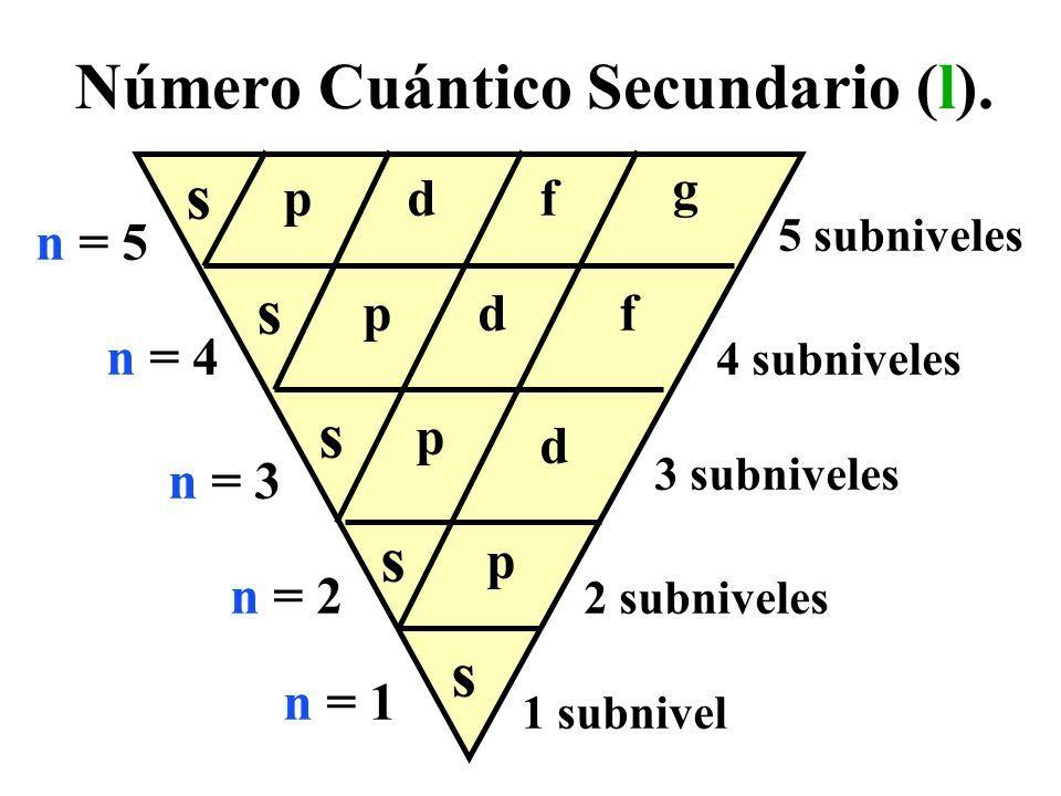 numeros cuanticos teoria - Buscar con Google Teaching - Chemistry - new tabla periodica el xenon