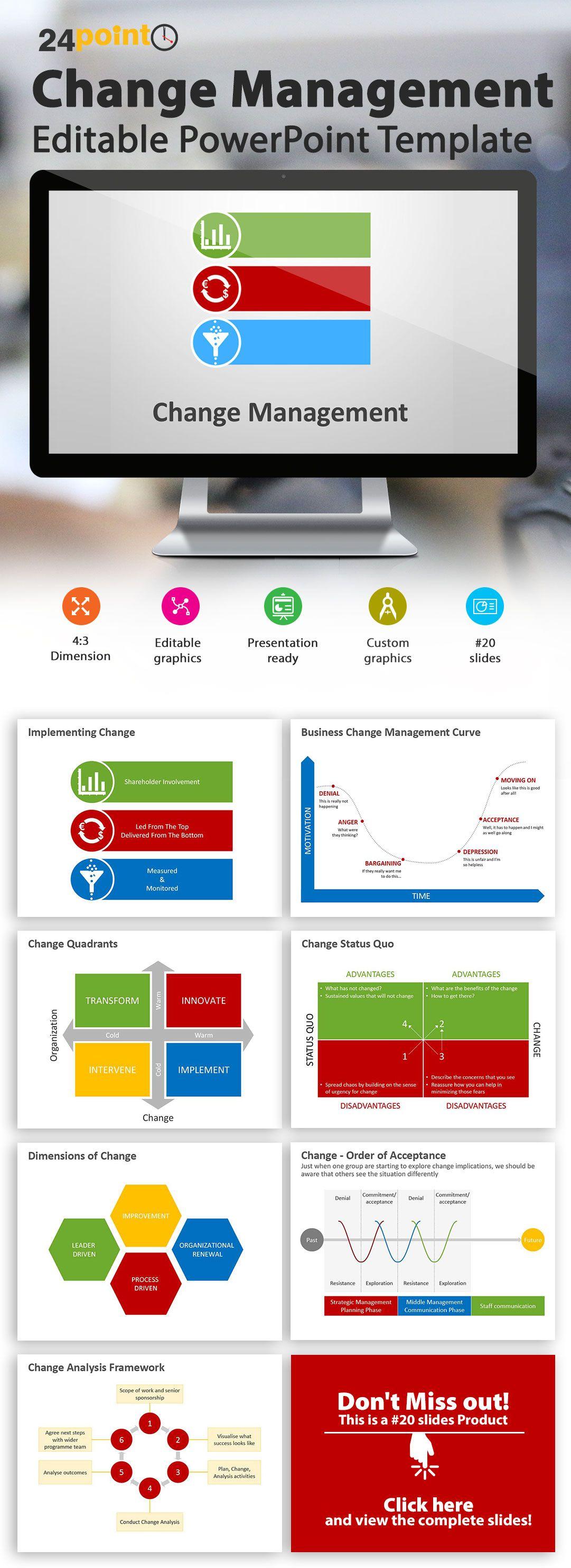 Editable Powerpoint Templates Change Management Business Concepts