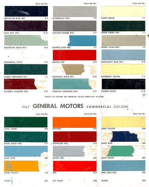 1967 Camaro Paint Charts And Codes Paint Color Chart Camaro 1967 Camaro