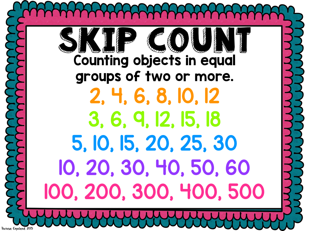 Skip Counting, Repeated Addition, Arrays, Multiplication, Oh My!