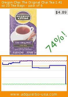 Oregon Chai The Original Chai Tea 1.41 oz 20 Tea Bags - pack of 6 (Grocery). Drop 74%! Current price $4.89, the previous price was $18.84. https://www.adquisitio-usa.com/oregon-chai/original-chai-tea-141-oz