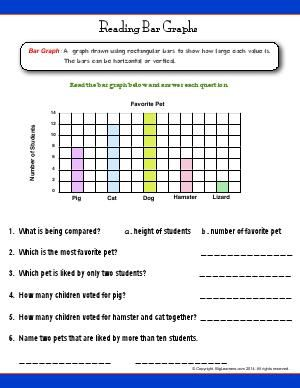 Worksheet Reading Bar Graphs Read The Bar Graph And Answer The Questions Reading Comprehension Free Reading Comprehension Worksheets Reading Charts
