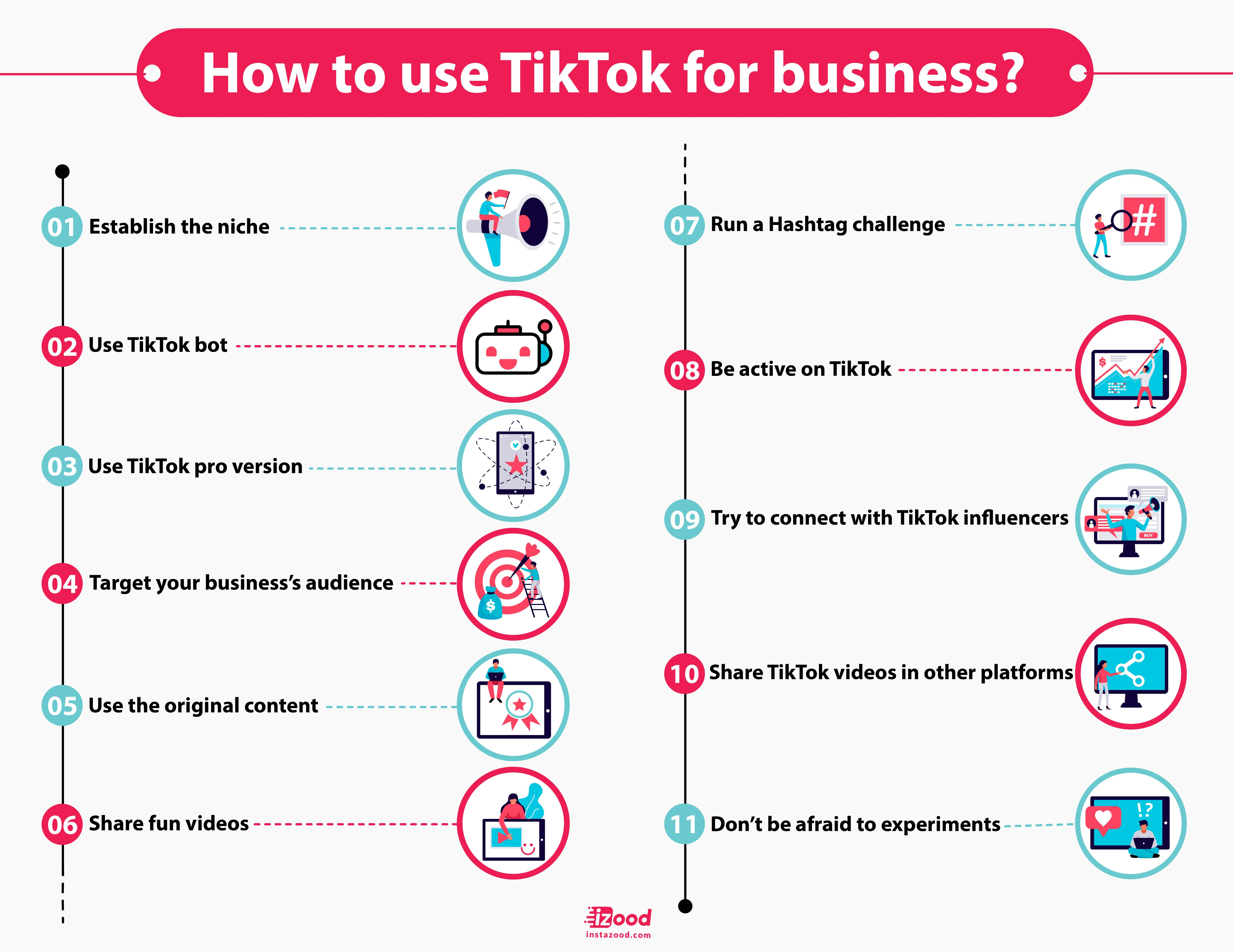 How To Use Tiktok For Business Social Marketing Strategy Instagram Infographic Business