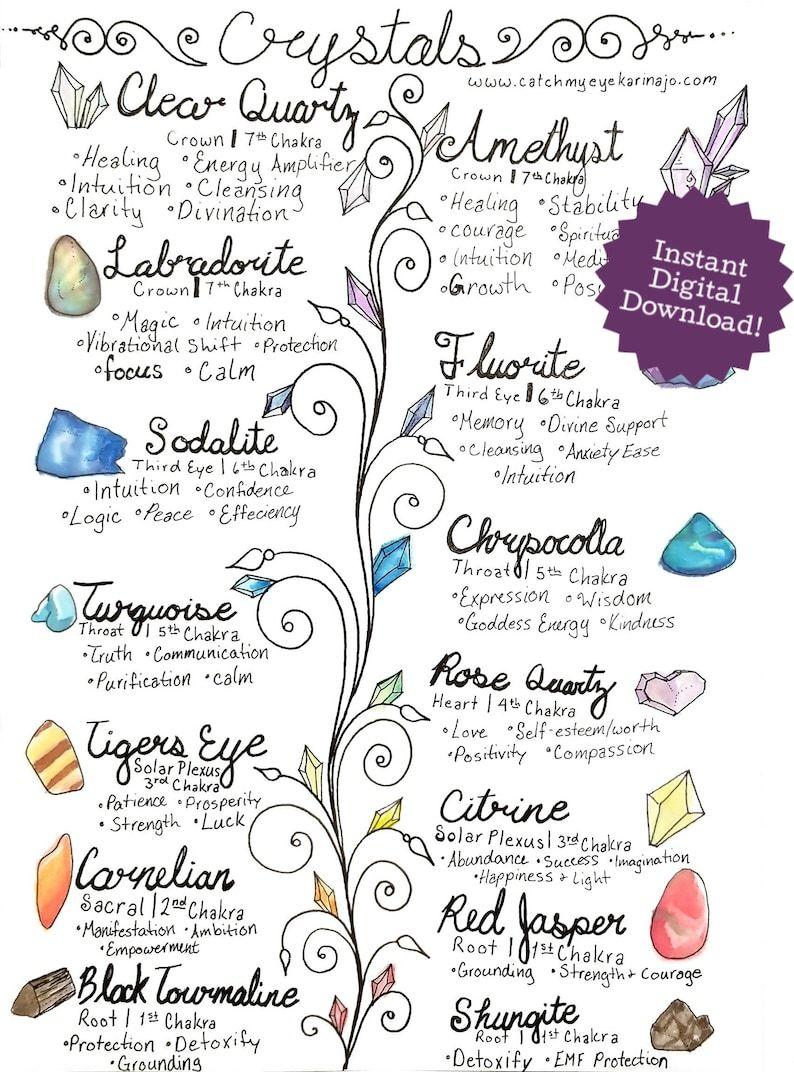 Watercolor Crystal Properterties Chakra Chart   Stone Guide PDF Printable Artwork   Clear Quartz   Ametheyst   Rose Quartz   Poster Wall Art