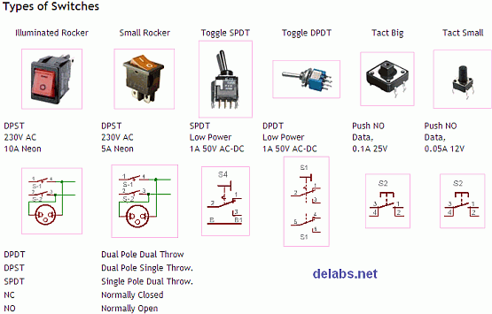 types of switches in electronics type of capacitors circuit