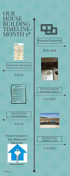 Our House Building Timeline Month 1 - www.ahopefulheather.com