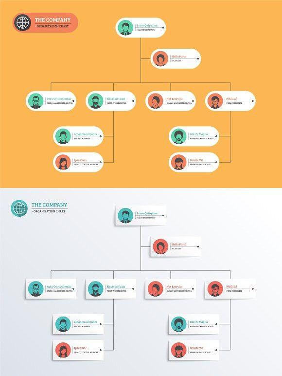 Company Organization Chart Organization Chart Organizational Chart Design Flow Chart Design
