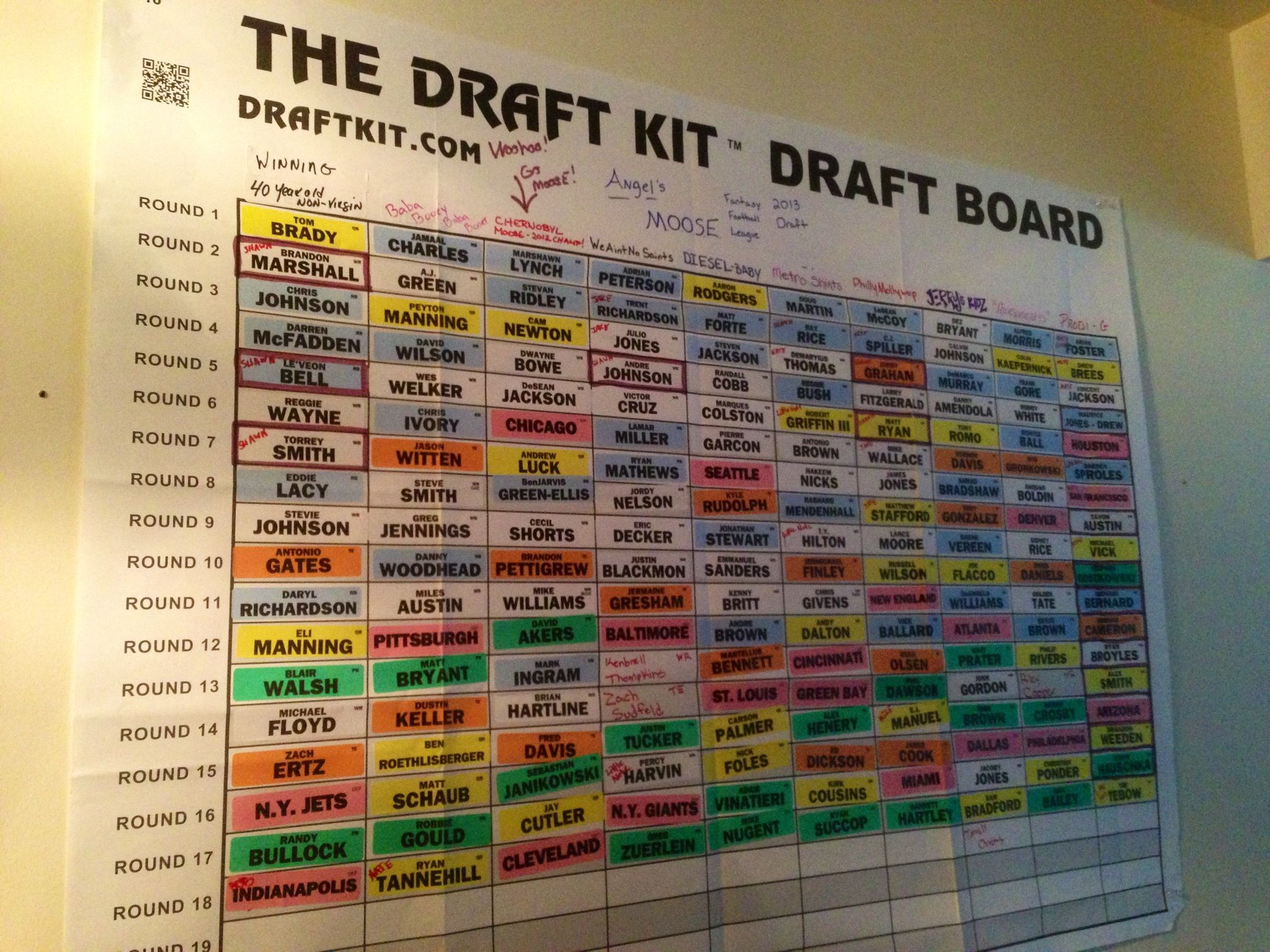 Fantasy Football Draft Board Fantasy Football Draft Party Draft
