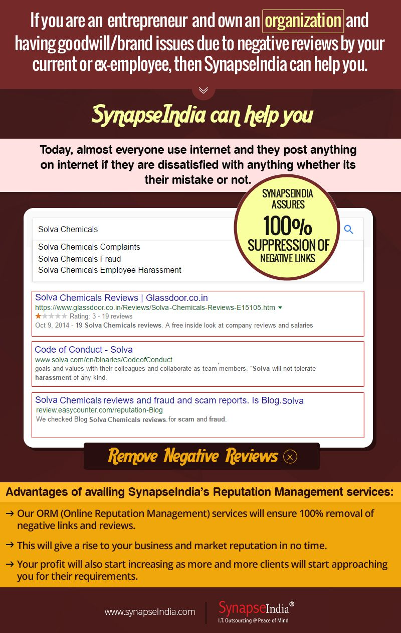 Synapseindia Orm Services For Organization Online Reputation