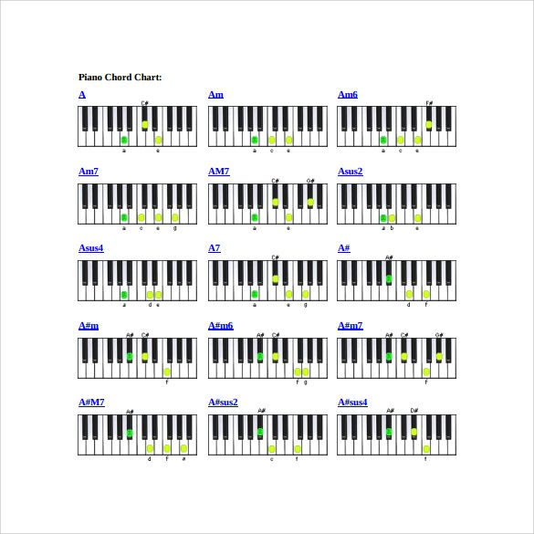 Downloadable Piano Chord Chart Piano In 2018 Pinterest Piano