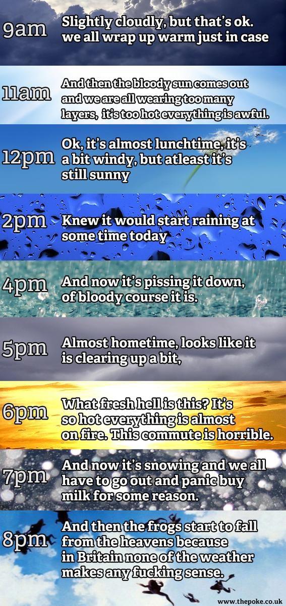 The British weather, summed up in one day #British #weather #unpredictable #sun #rain #snow