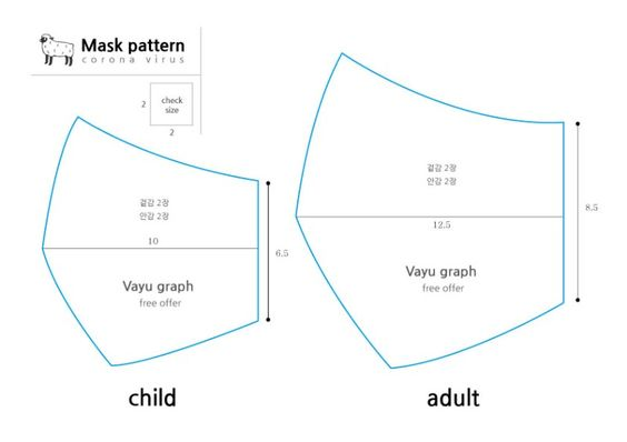 Disenos Y Patrones Gratis Para Hacer Mascarillas O Tapabocas Diy Sewing Pattern Sewing Projects Sewing Patterns
