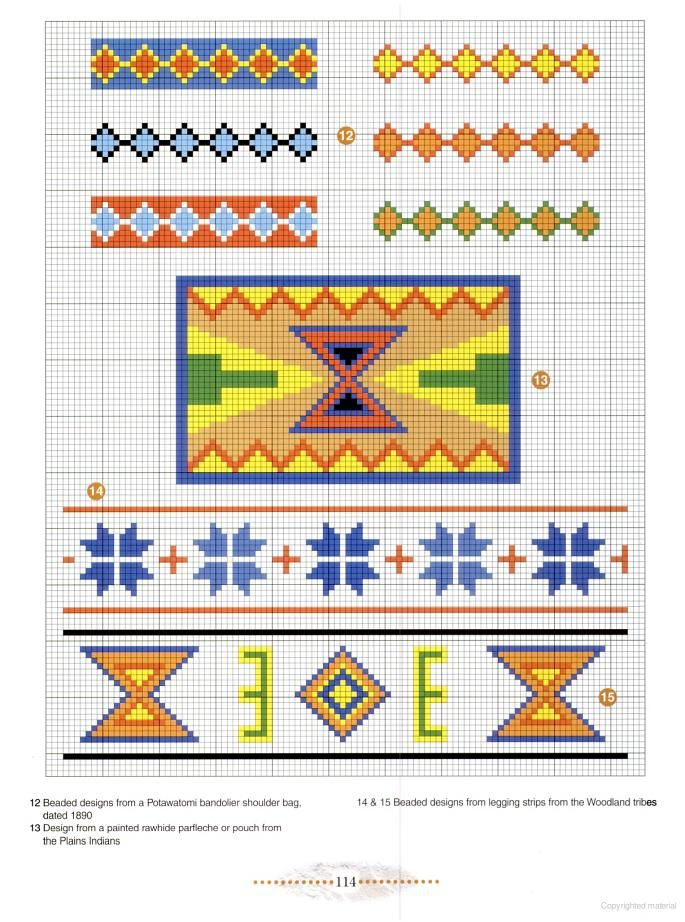 Native American Cross Stitch | Fair isle charts | Pinterest ...