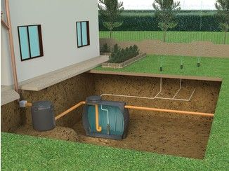 Rainwater recovery system Rainwater recovery system - CORDIVARI
