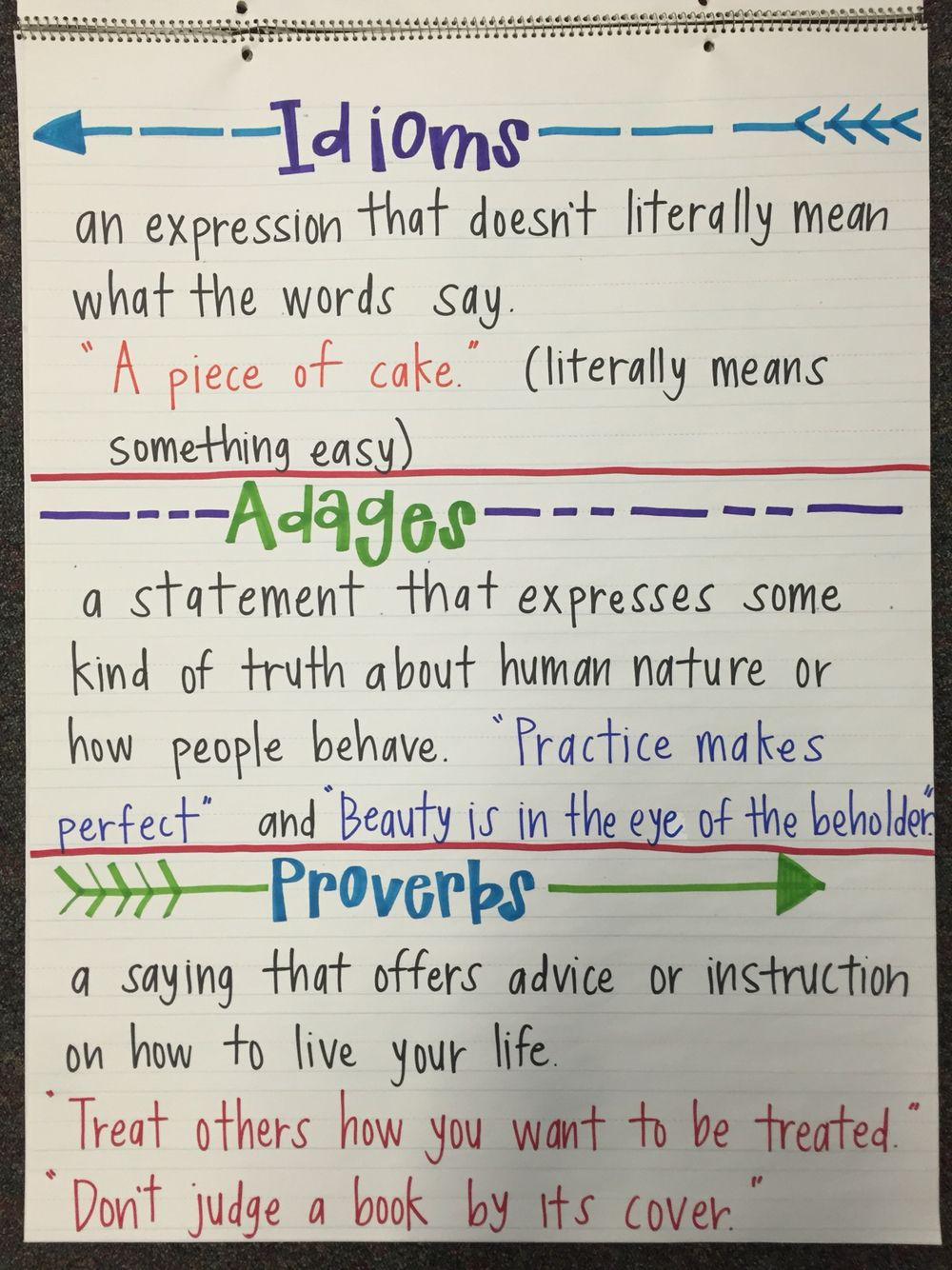 Idioms, proverbs and adages anchor chart