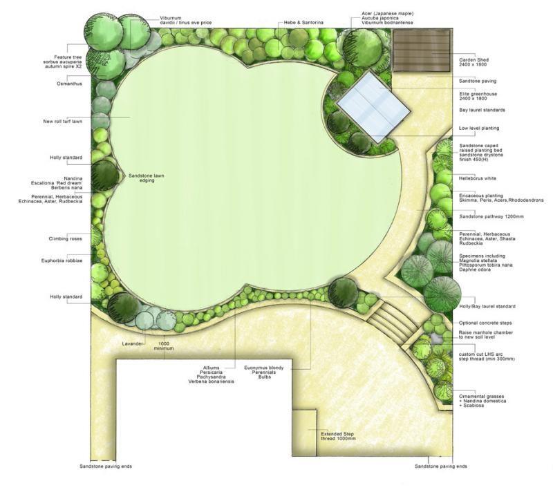 65 Philosophic Zen Garden Designs: Large & Rural Garden Design