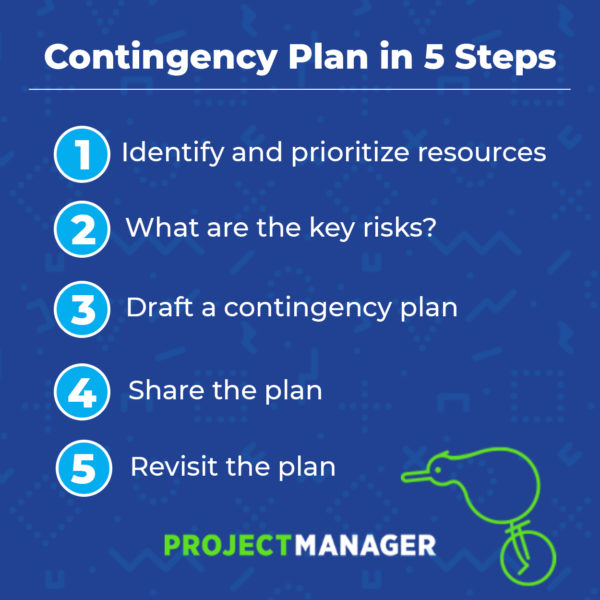 How To Make A Contingency Plan Projectmanager Com Business Contingency Plan Contingency Plan Marketing Plan Template