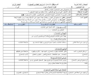 تحضير اللغة العربية للصف الرابع الدرس الثالث يا رمز العطاء الفصل الاول Blog Posts Blog Bullet Journal