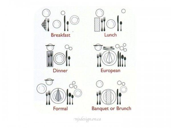 Tipos de Cena | Beau Cuisine | Pinterest