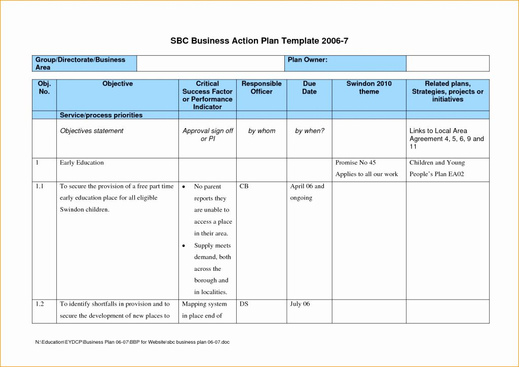 Development Action Plan Template Best Of Business
