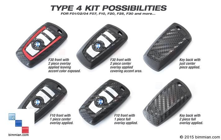 Customize Your Newer Bmw Keys With This Overlay Kit That Lets You