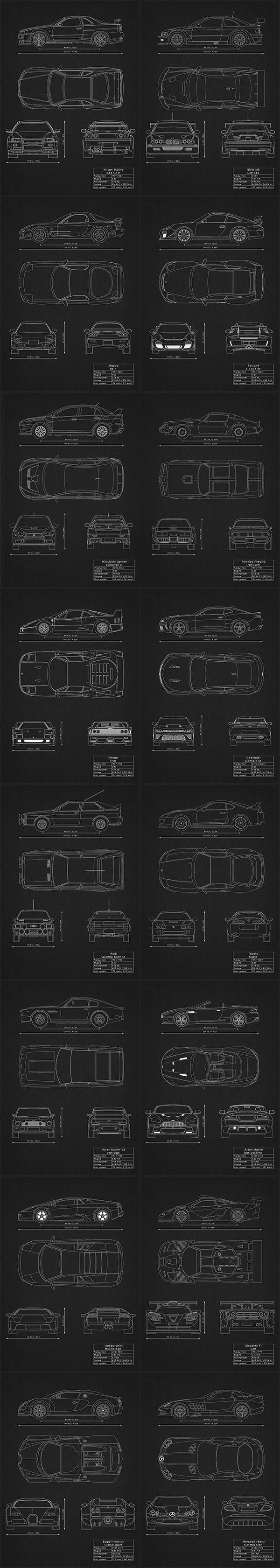Automotive Blueprints | Automotive | Pinterest | Ferrari, BMW and Ford
