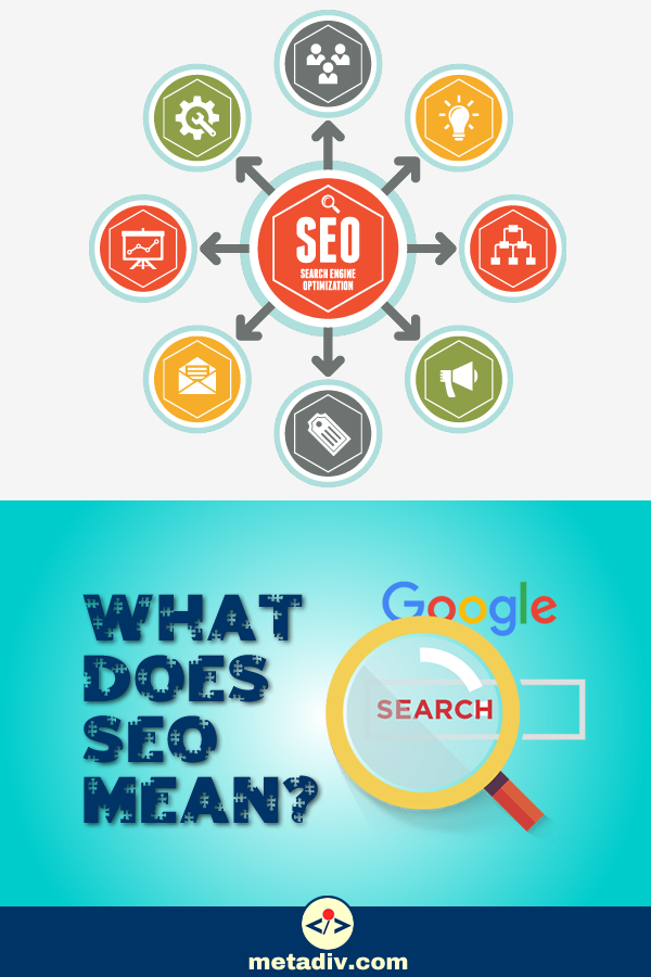 What does SEO mean? Does it work for website ranking?   Seo, Web ...